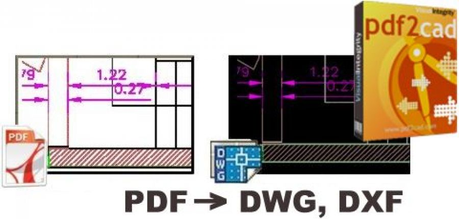 Pdf2cad for Dwg to kmz converter