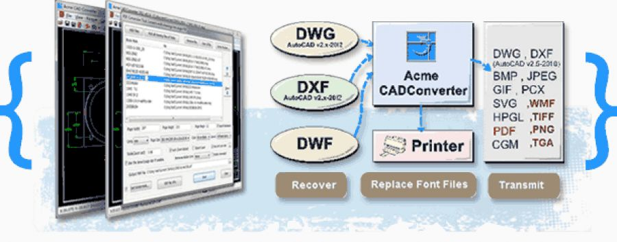 Acme cad converter for Dwg to kmz converter